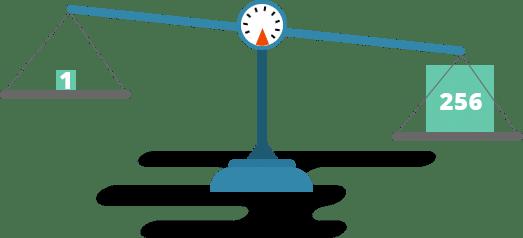 اولویت بندی استریمها در HTTP/2