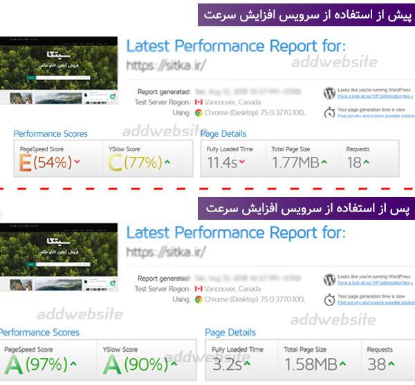 بهینه سازی و افزایش سرعت سایت سیتکا